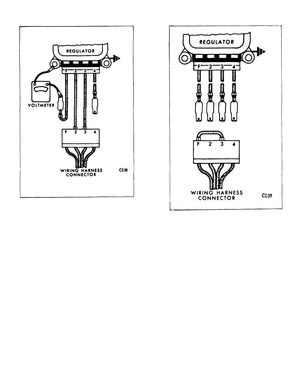 defective alternator