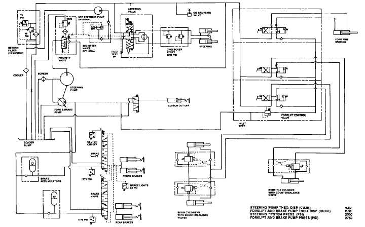 Hydraulic Lift Circuit : Hydraulic schematic drawing symbols get free image about