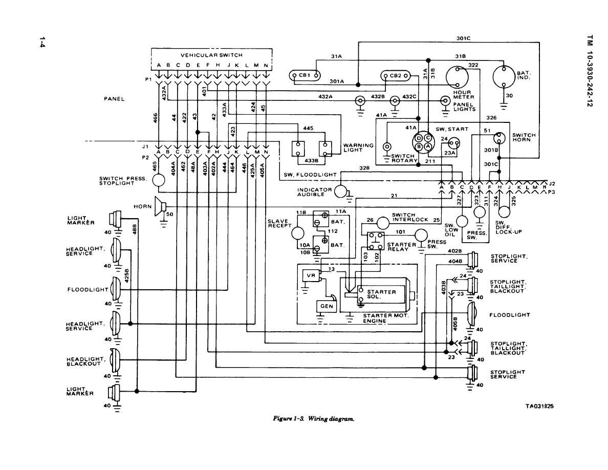 Ford Tractor Wiring Harness Diagram For 3930 On Get Free Image About Figure 1 3 Tm 10 242 120016 Rh Constructionforklifts Tpub Com