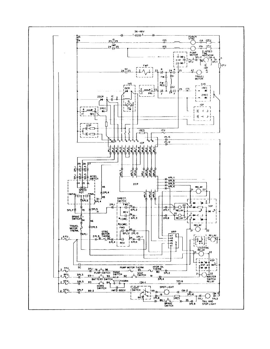 Wheelchair Lift Wiring Diagram Schematic Panel Great Design Of Figure 4 1 Control Circuit Truck Diagrams Gate