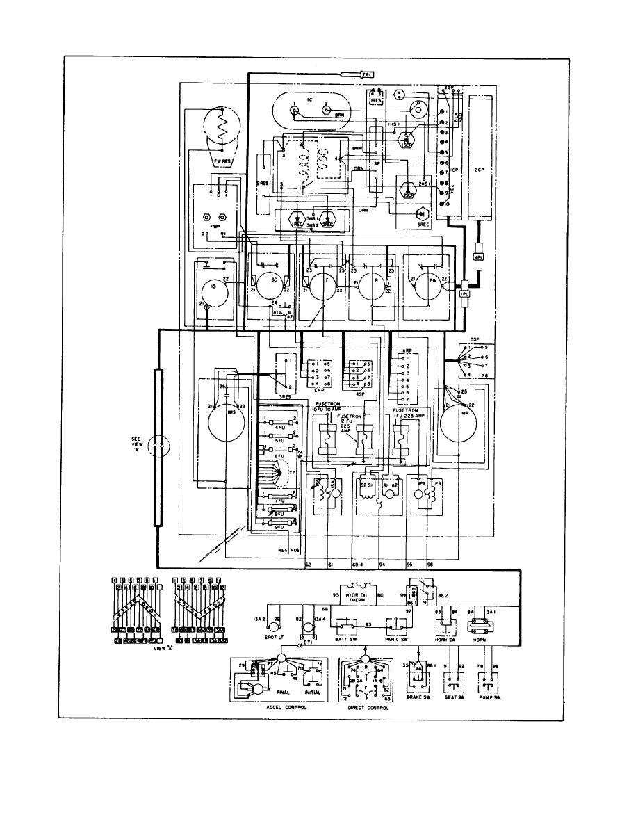 control panel circuit, wiring diagram