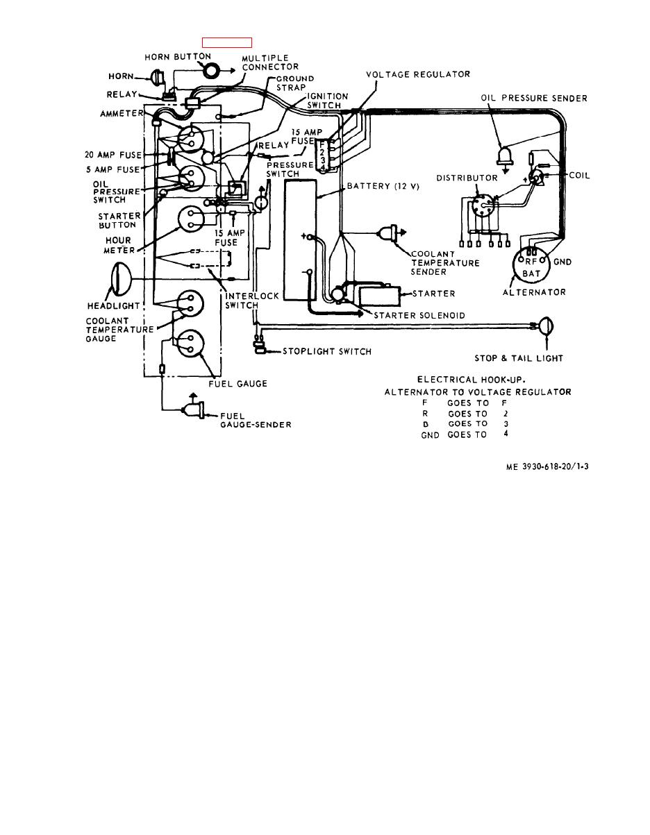 TM 10 3930 618 200035im wiring diagram for peterbilt 379 the wiring diagram readingrat net peterbilt 379 fuel gauge wiring diagram at bayanpartner.co