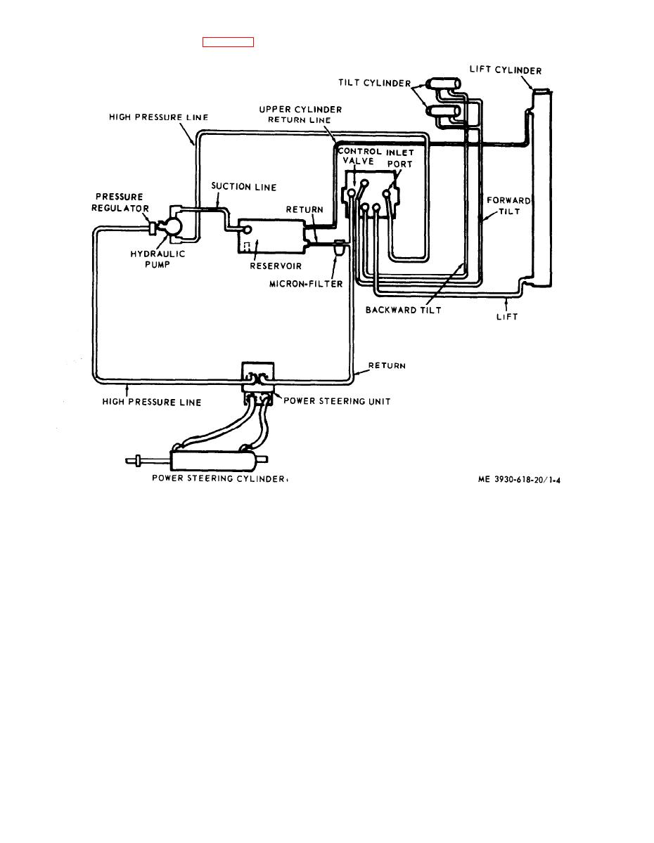 hydraulic press maintenance manual pdf