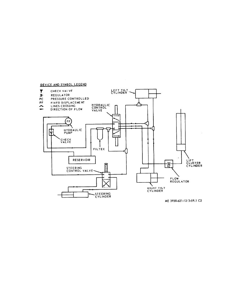 Yale Forklift Mast Parts Wiring Diagram And Engine Glc 580019478 Sha Right Hand In Addition Lift Truck Likewise Toyota Serial