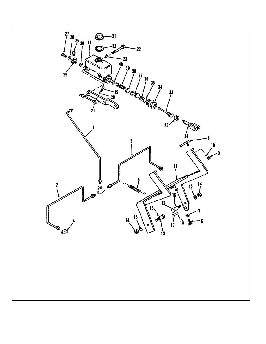 Figure 4 10 Hydraulic Brake Master Cylinder And Pedal