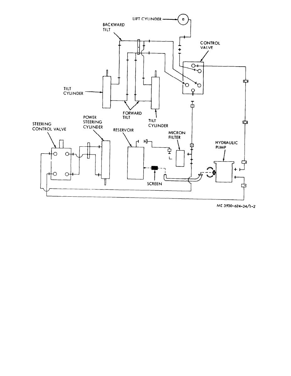 hydraulic elevator schematic control diagram wiring data rh unroutine co