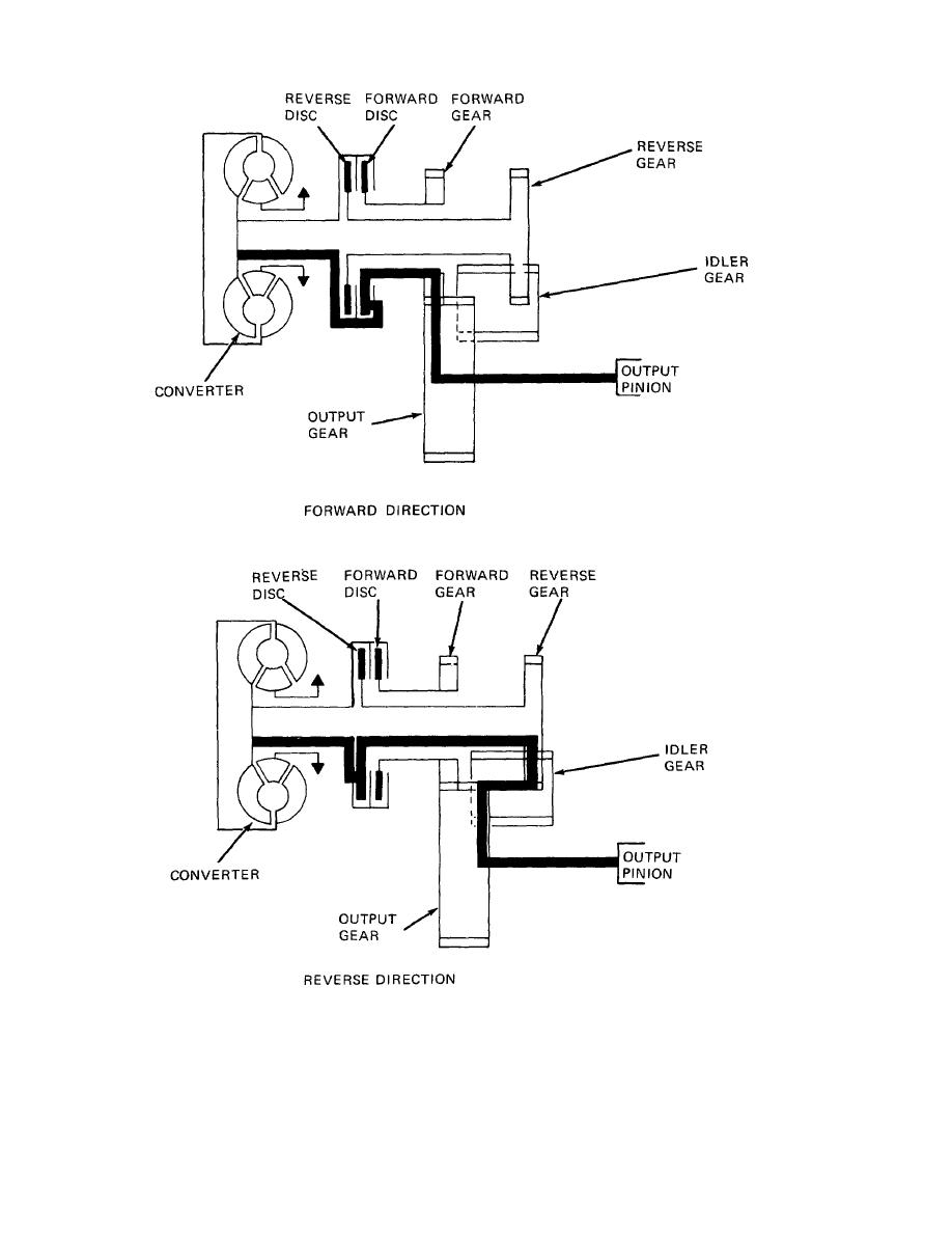 4t65e Transmission Problems Wiring Source Aod Diagram Ford Repair Besides 555e Backhoe Parts Also 2004 Isuzu Axiom