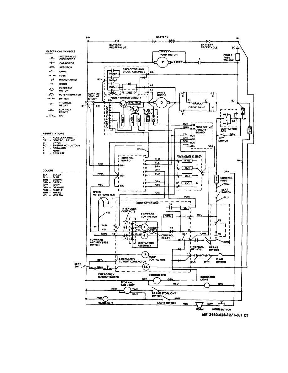 Peterbilt Tail Light Wiring Diagram on colorado ignition diagram