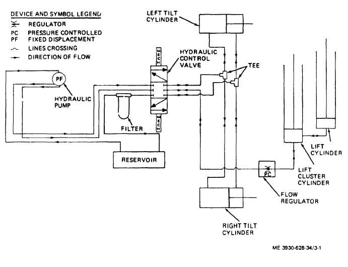 Hydraulic Lift Schematic : New hydraulic cylinder inc