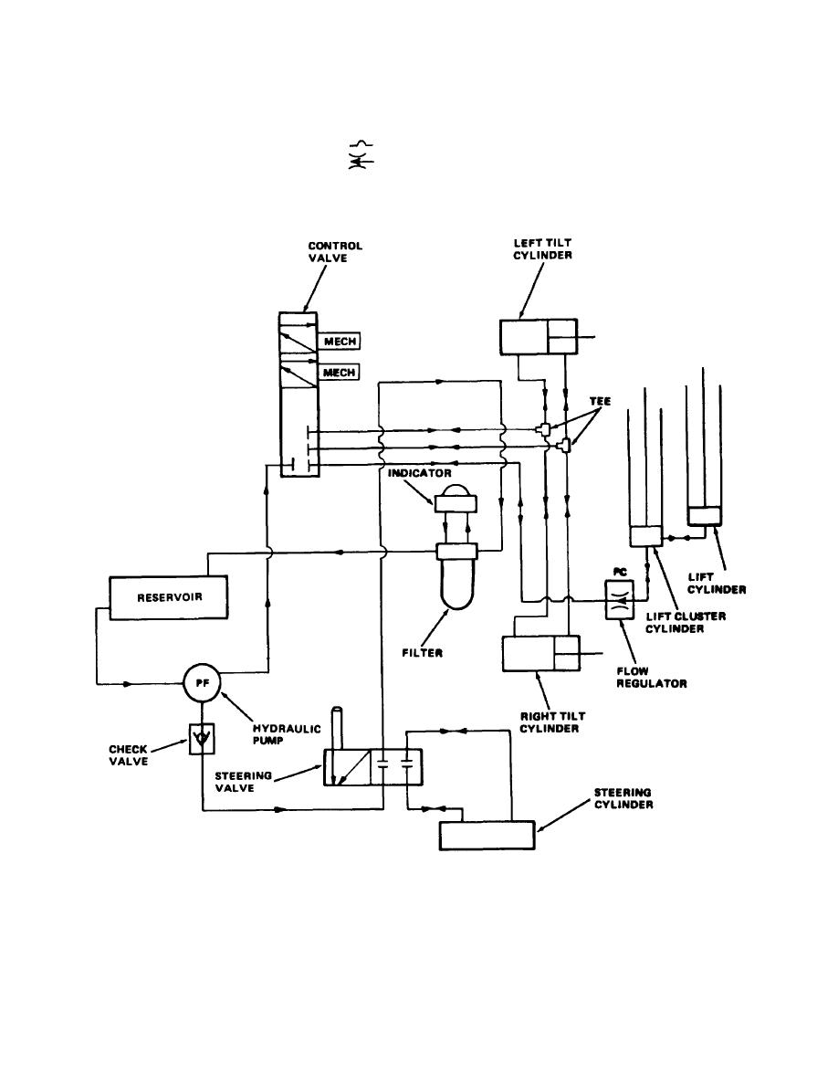 diagram of hydraulic system schematic  diagram  get free