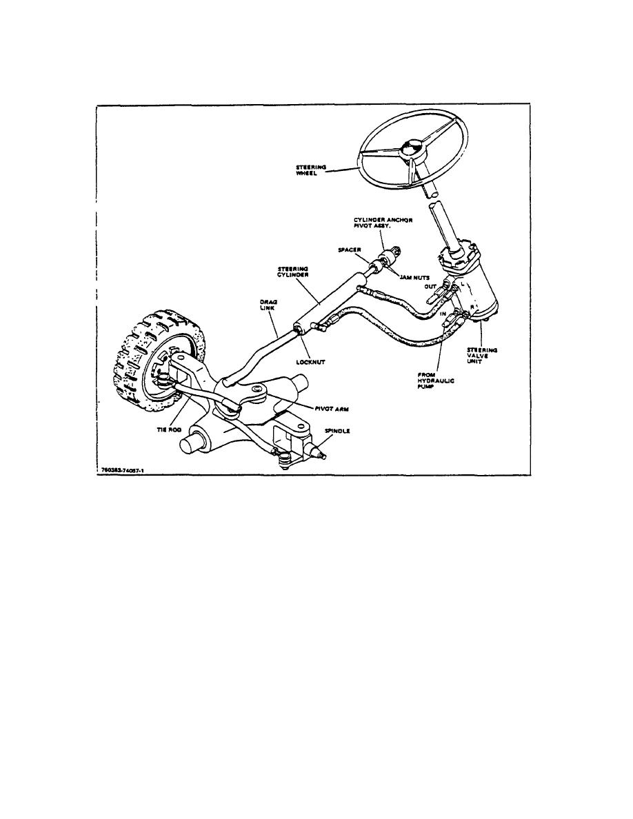 corvette wiring diagrams discover your wiring 3930 ford tractor steering diagram