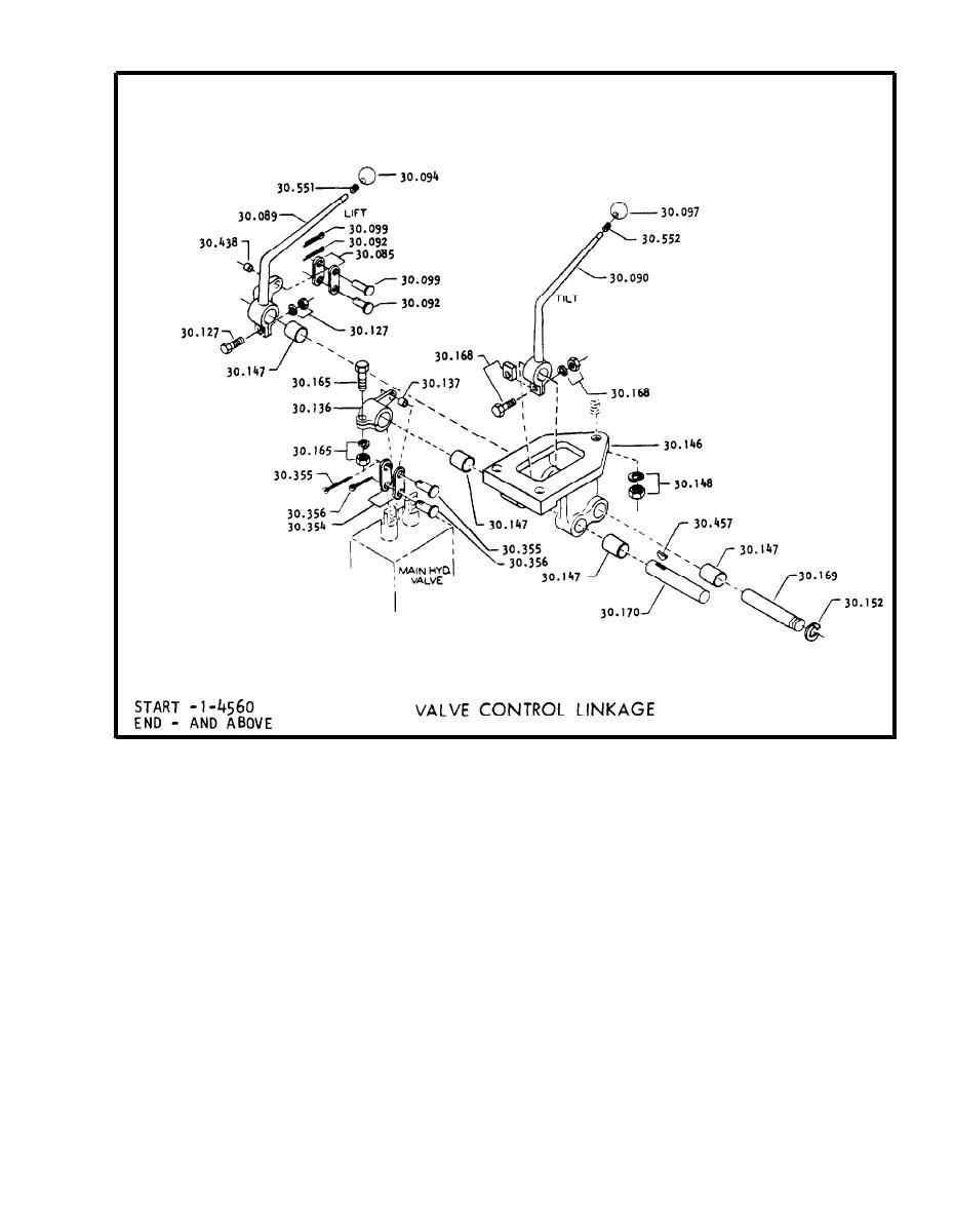 valve control linkage