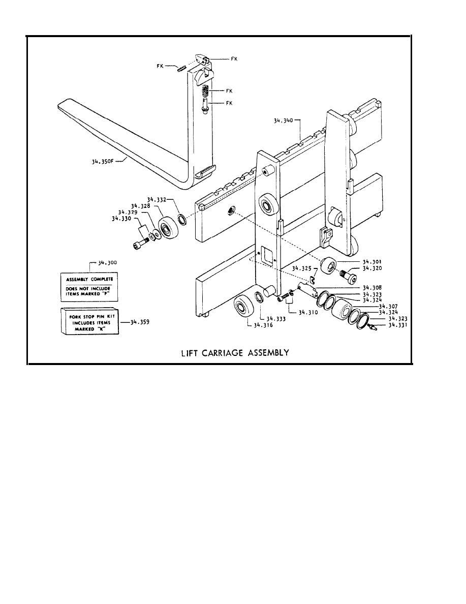 clark forklift hydraulic cylinder diagram