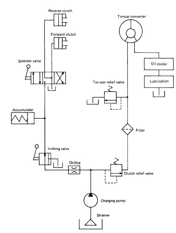 Hydraulic Lift Schematic : Fork lift hydraulic schematic diagram wheelchair