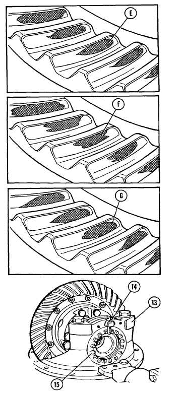 how to adjust ring gear