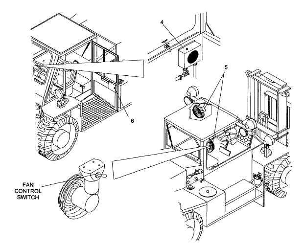 mast assembly controls