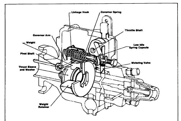 Roosa Master Injection Pump Parts Diagram