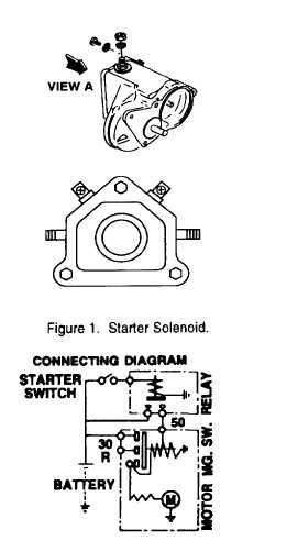 No-Load Test - TM-10-3930-671-24_565